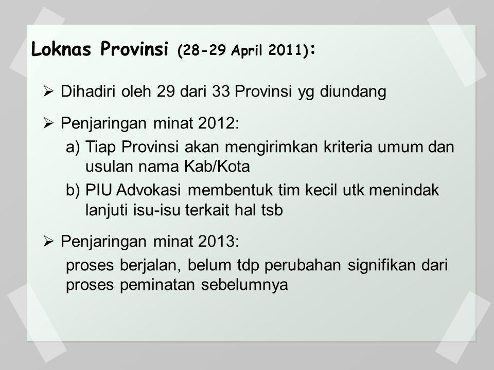 Loknas Provinsi (28-29 April 2011) :  Dihadiri oleh 29 dari 33 Provinsi yg diundang  Penjaringan minat 2012: a)Tiap Provinsi akan mengirimkan kriter