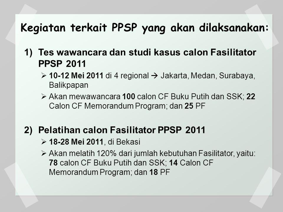 Kegiatan terkait PPSP yang akan dilaksanakan: 1)Tes wawancara dan studi kasus calon Fasilitator PPSP 2011  10-12 Mei 2011 di 4 regional  Jakarta, Me