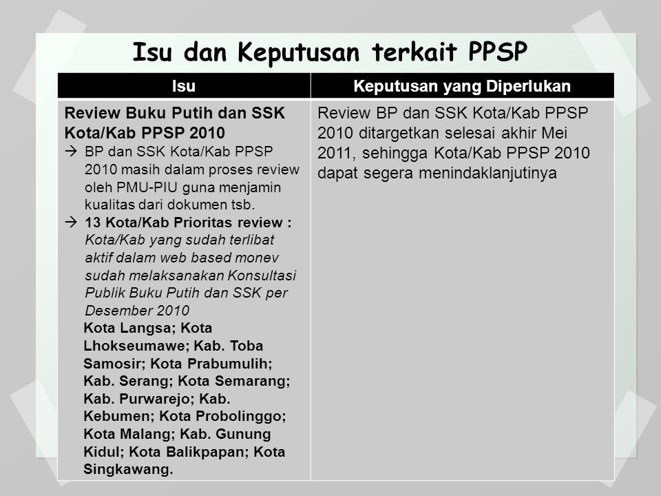 Isu dan Keputusan terkait PPSP IsuKeputusan yang Diperlukan Review Buku Putih dan SSK Kota/Kab PPSP 2010  BP dan SSK Kota/Kab PPSP 2010 masih dalam p