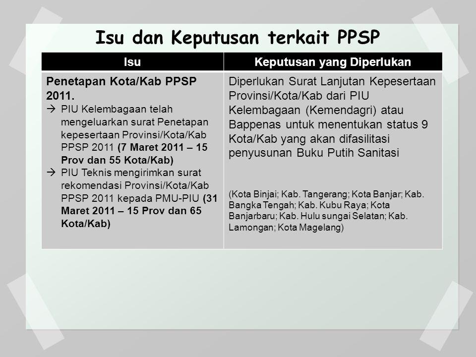 Isu dan Keputusan terkait PPSP IsuKeputusan yang Diperlukan Penetapan Kota/Kab PPSP 2011.  PIU Kelembagaan telah mengeluarkan surat Penetapan kepeser