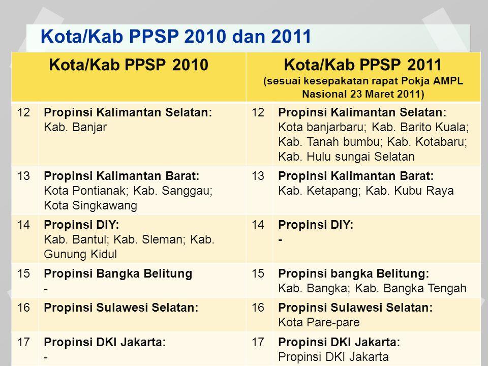 Kota/Kab PPSP 2010 dan 2011 Kota/Kab PPSP 2010Kota/Kab PPSP 2011 (sesuai kesepakatan rapat Pokja AMPL Nasional 23 Maret 2011) 12Propinsi Kalimantan Se