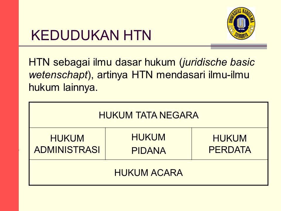 HTN sebagai ilmu dasar hukum (juridische basic wetenschapt), artinya HTN mendasari ilmu-ilmu hukum lainnya.