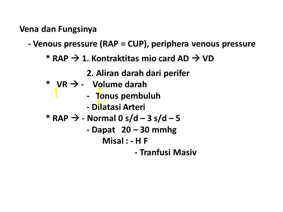 Vena dan Fungsinya - Venous pressure (RAP = CUP), periphera venous pressure * RAP  1. Kontraktitas mio card AD  VD 2. Aliran darah dari perifer * VR