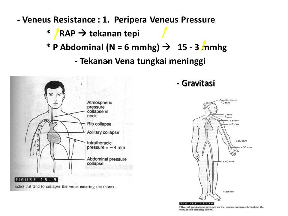 - Veneus Resistance : 1. Peripera Veneus Pressure * RAP  tekanan tepi * P Abdominal (N = 6 mmhg)  15 - 3 mmhg - Tekanan Vena tungkai meninggi - Grav