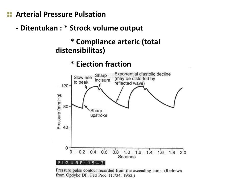 Arterial Pressure Pulsation - Ditentukan : * Strock volume output * Compliance arteric (total distensibilitas) * Ejection fraction