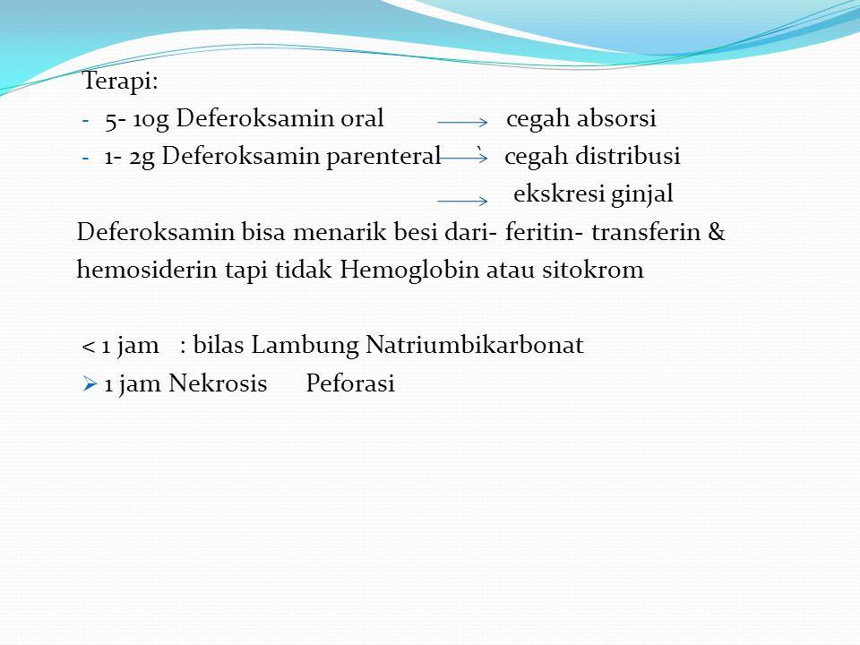 Terapi: - 5- 10g Deferoksamin oral cegah absorsi - 1- 2g Deferoksamin parenteral ` cegah distribusi ekskresi ginjal Deferoksamin bisa menarik besi dari- feritin- transferin & hemosiderin tapi tidak Hemoglobin atau sitokrom < 1 jam : bilas Lambung Natriumbikarbonat  1 jam Nekrosis Peforasi