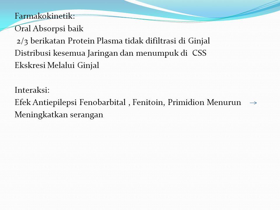 Farmakokinetik: Oral Absorpsi baik 2/3 berikatan Protein Plasma tidak difiltrasi di Ginjal Distribusi kesemua Jaringan dan menumpuk di CSS Ekskresi Melalui Ginjal Interaksi: Efek Antiepilepsi Fenobarbital, Fenitoin, Primidion Menurun Meningkatkan serangan