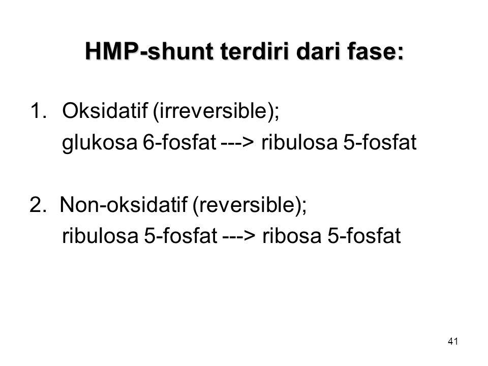 41 HMP-shunt terdiri dari fase: 1.Oksidatif (irreversible); glukosa 6-fosfat ---> ribulosa 5-fosfat 2.