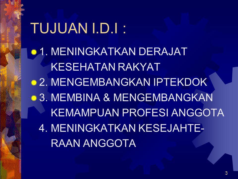 2 ORGANISASI PROFESI  DOKTER MEMPUNYAI ORGANISASI :  IKATAN DOKTER INDONESIA  DIDIRIKAN : 24 OKTOBER '50