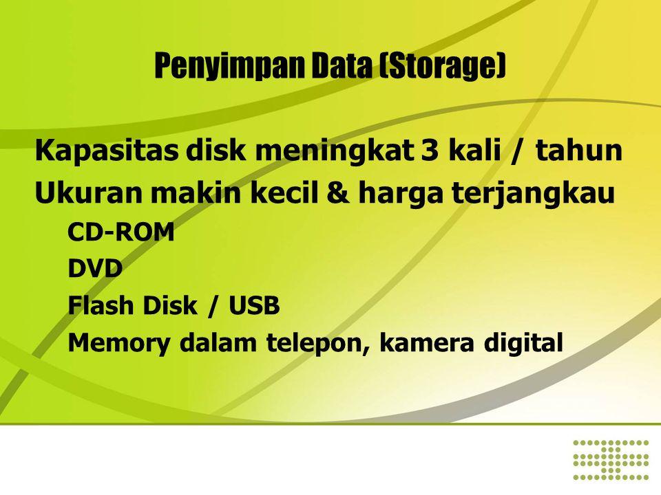 Penyimpan Data (Storage) Kapasitas disk meningkat 3 kali / tahun Ukuran makin kecil & harga terjangkau CD-ROM DVD Flash Disk / USB Memory dalam telepon, kamera digital