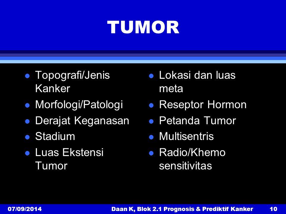 TUMOR l Topografi/Jenis Kanker l Morfologi/Patologi l Derajat Keganasan l Stadium l Luas Ekstensi Tumor l Lokasi dan luas meta l Reseptor Hormon l Pet