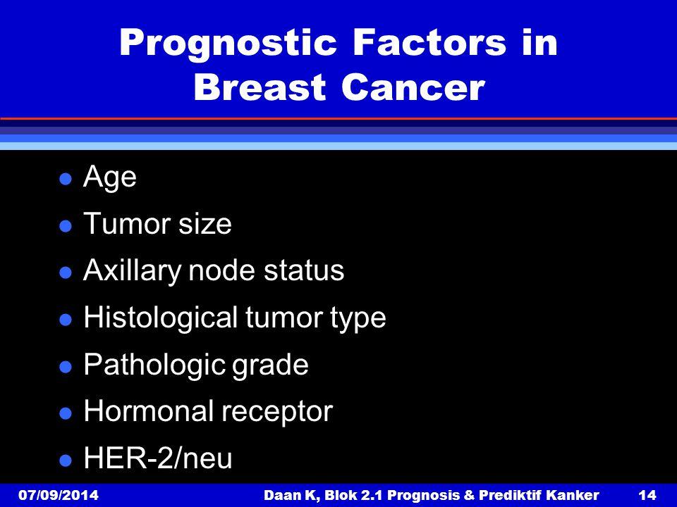 07/09/2014Daan K, Blok 2.1 Prognosis & Prediktif Kanker14 Prognostic Factors in Breast Cancer l Age l Tumor size l Axillary node status l Histological tumor type l Pathologic grade l Hormonal receptor l HER-2/neu