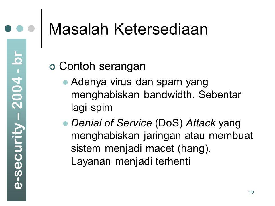 e-security – 2004 - br 18 Masalah Ketersediaan Contoh serangan Adanya virus dan spam yang menghabiskan bandwidth. Sebentar lagi spim Denial of Service
