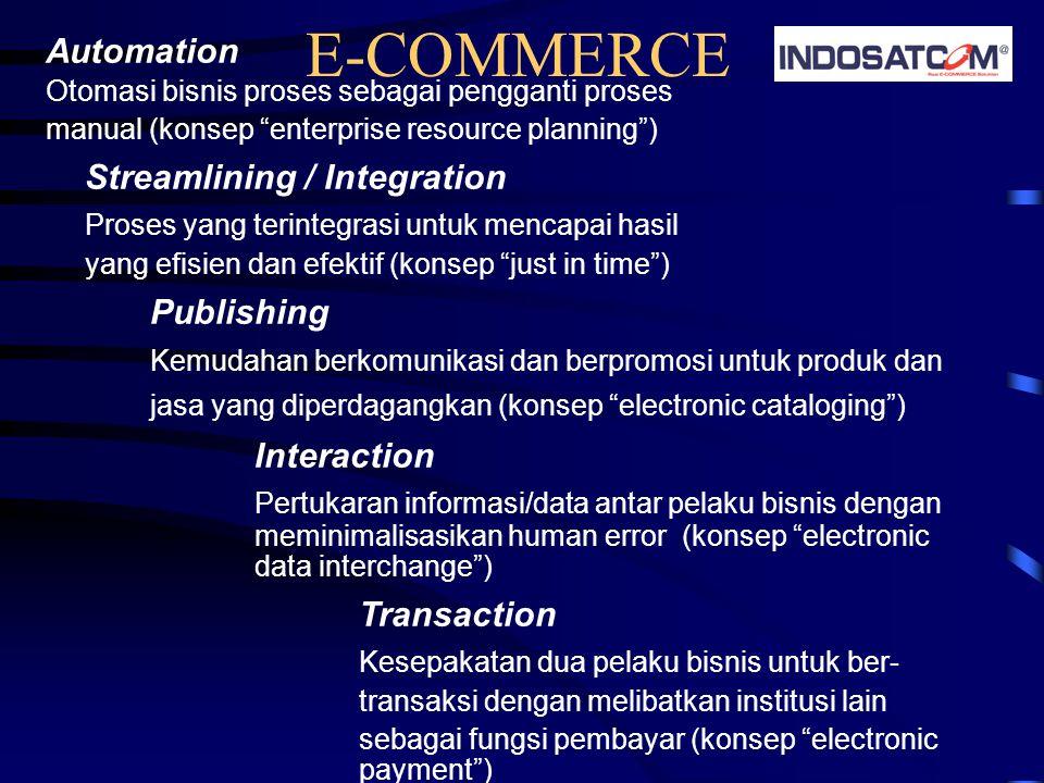 Mengapa E-Commerce.