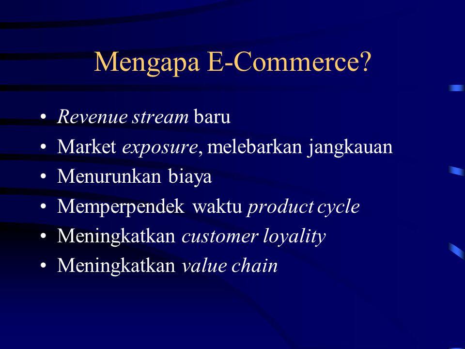 Jenis E-Commerce Business to business (B2B) –Antra perusahaan, data berulang, EDI Business to consumer (B2C) –Retail, pelanggan yang bervariasi –Konsep Portal Consumer to consumer (C2C) –Lelang (auction)