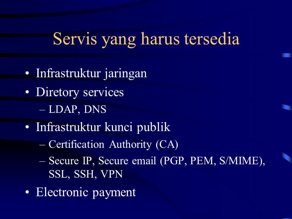 Servis yang harus tersedia Infrastruktur jaringan Diretory services –LDAP, DNS Infrastruktur kunci publik –Certification Authority (CA) –Secure IP, Secure email (PGP, PEM, S/MIME), SSL, SSH, VPN Electronic payment