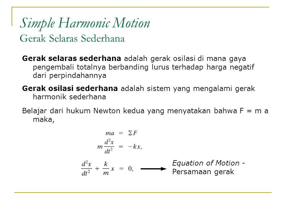 Simple Harmonic Motion Gerak Selaras Sederhana Dari penjelasan sebelumnya, kalau perpindahan massa yang menjadi beban pada pegas dibuat fungsi matematika maka: Perpindahan adalah fungsi dari waktu x = f(t)