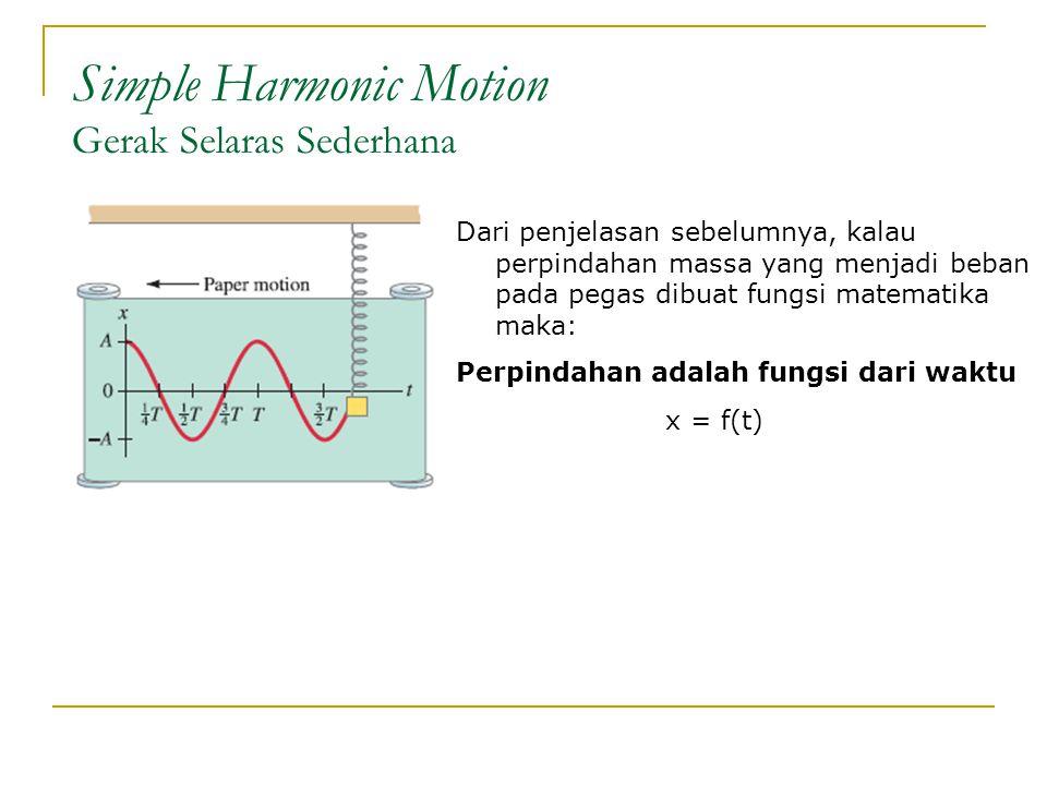 Simple Harmonic Motion Gerak Selaras Sederhana Dari penjelasan sebelumnya, kalau perpindahan massa yang menjadi beban pada pegas dibuat fungsi matemat