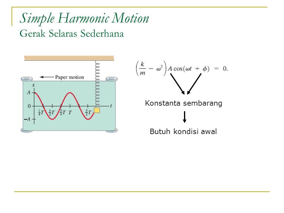 Simple Harmonic Motion Gerak Selaras Sederhana Contoh: Dari sistem di samping, kondisi awal v = 0 pada saat t = 0,maka: = 0