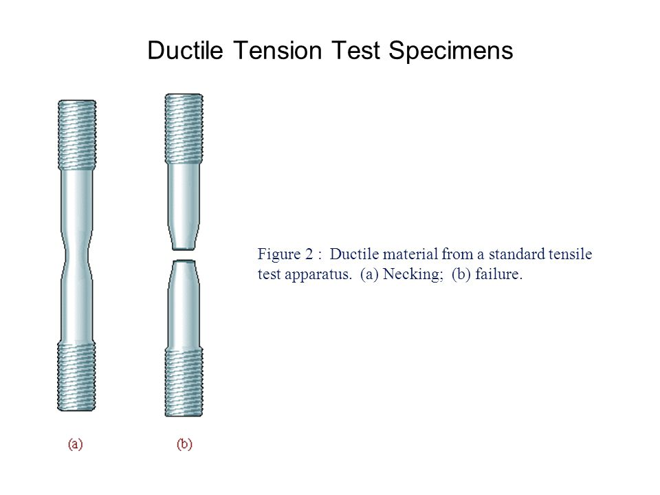 Ductile Tension Test Specimens Figure 2 : Ductile material from a standard tensile test apparatus. (a) Necking; (b) failure.