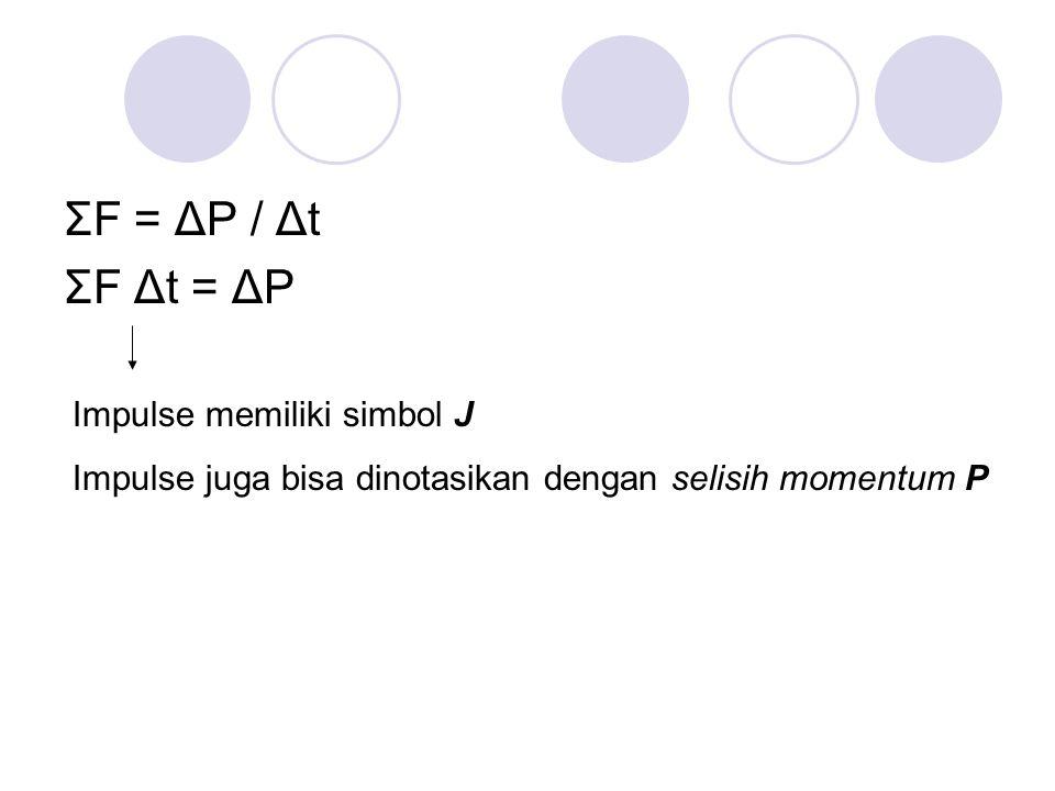 ΣF = ΔP / Δt ΣF Δt = ΔP Impulse memiliki simbol J Impulse juga bisa dinotasikan dengan selisih momentum P