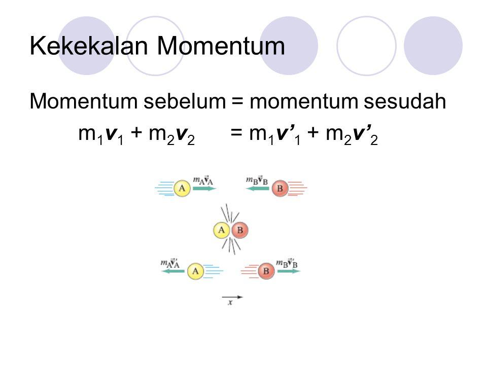 Kekekalan Momentum Momentum sebelum = momentum sesudah m 1 v 1 + m 2 v 2 = m 1 v' 1 + m 2 v' 2