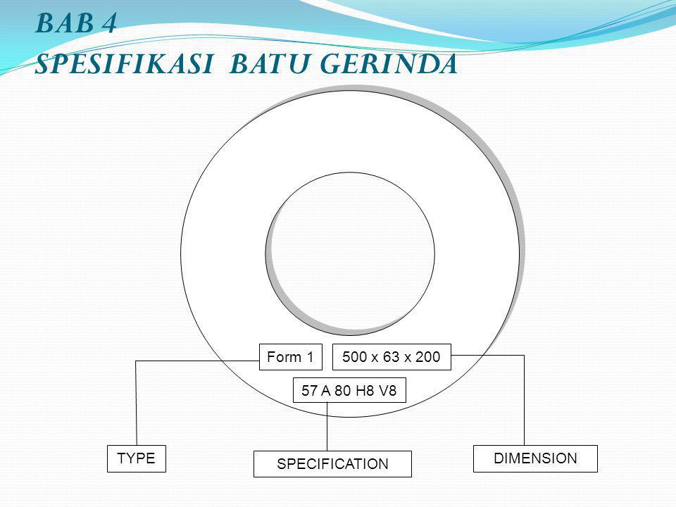 BAB 4 SPESIFIKASI BATU GERINDA Form 1500 x 63 x 200 57 A 80 H8 V8 DIMENSION SPECIFICATION TYPE