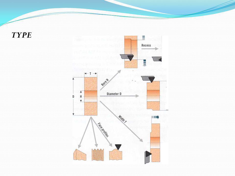TYPE OF BOND Pengikat berfungsi mengikat sedemikian butiran abrasive menjadi 1 badan pejal yaitu badan roda gerinda.