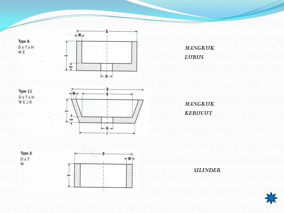 SPESIFIKASI 64 Indeks & type 60 Grit size H Hardness V Type of Bonds 15 Structure DIMENSI