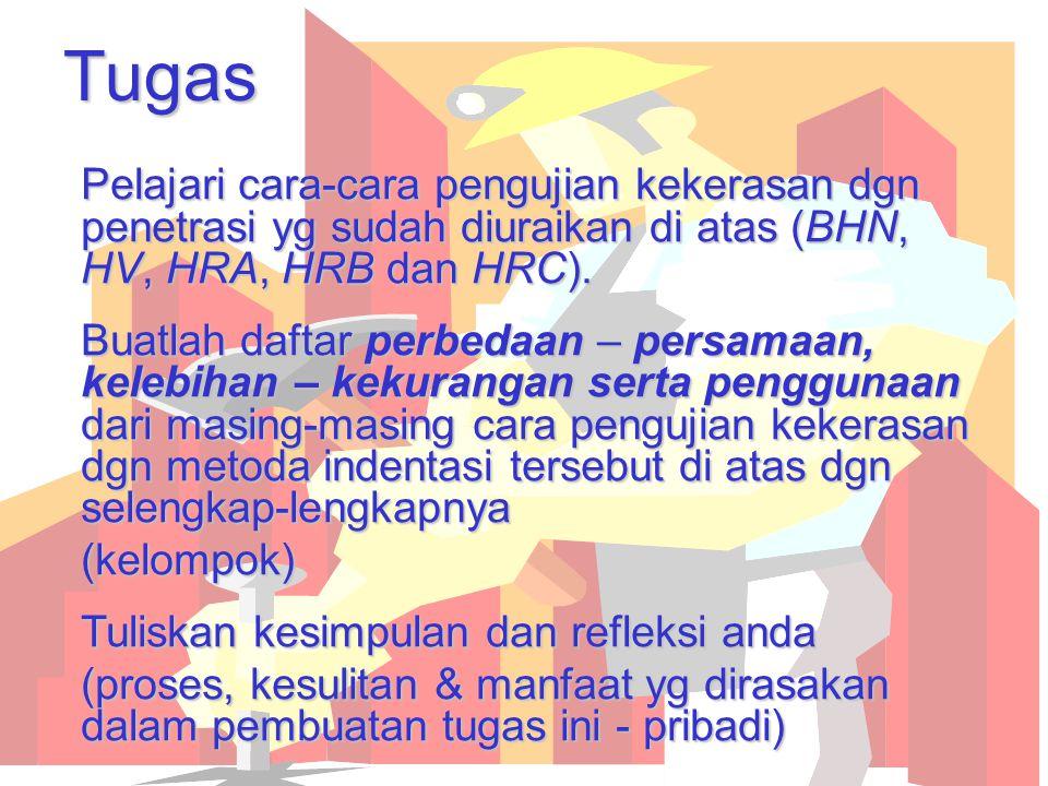 Tugas Pelajari cara-cara pengujian kekerasan dgn penetrasi yg sudah diuraikan di atas (BHN, HV, HRA, HRB dan HRC). Buatlah daftar perbedaan – persamaa