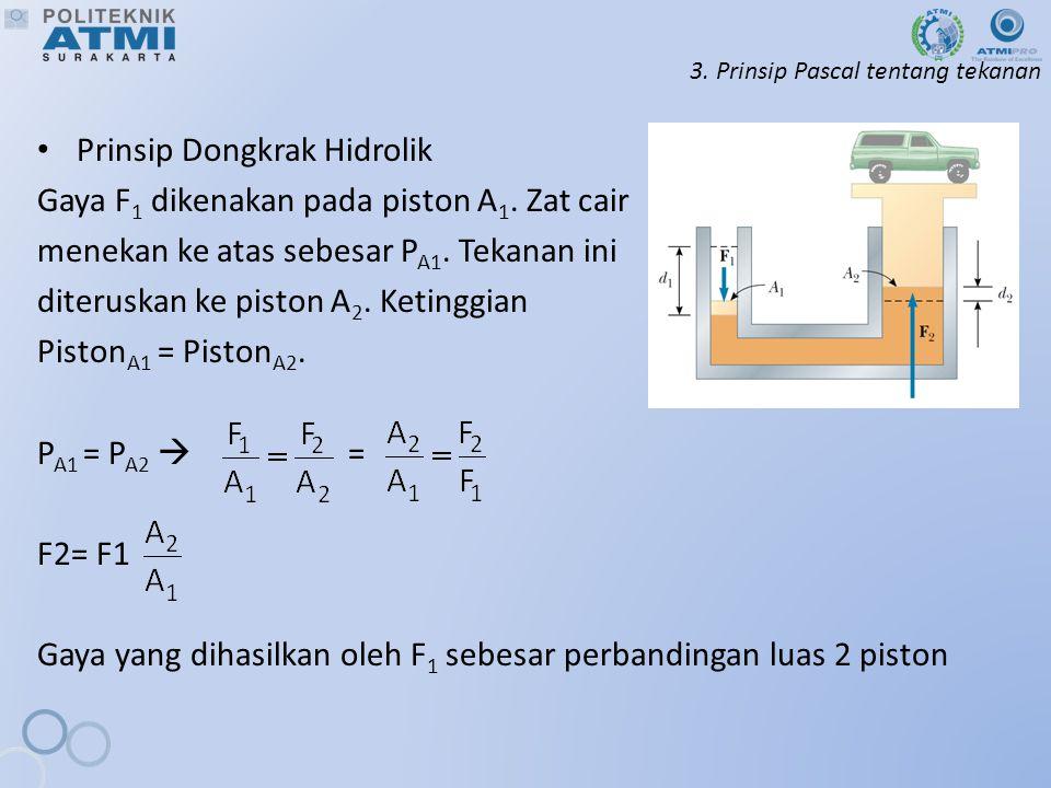 3.Prinsip Pascal tentang tekanan Prinsip Dongkrak Hidrolik Gaya F 1 dikenakan pada piston A 1.