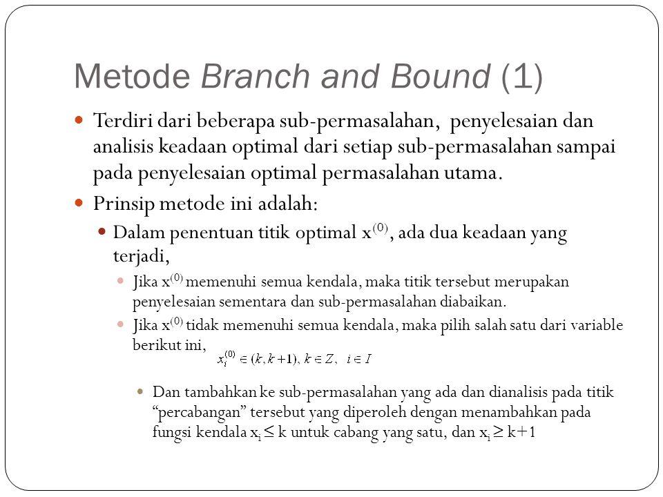 Metode Branch and Bound (1) Terdiri dari beberapa sub-permasalahan, penyelesaian dan analisis keadaan optimal dari setiap sub-permasalahan sampai pada penyelesaian optimal permasalahan utama.