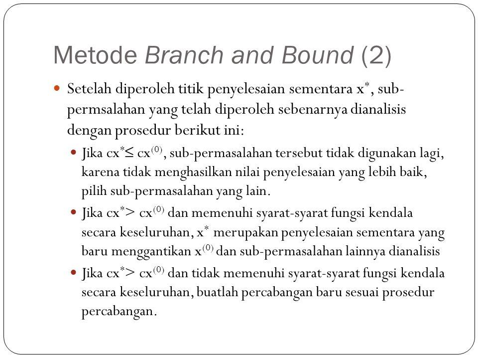Metode Branch and Bound (2) Setelah diperoleh titik penyelesaian sementara x *, sub- permsalahan yang telah diperoleh sebenarnya dianalisis dengan prosedur berikut ini: Jika cx * ≤ cx (0), sub-permasalahan tersebut tidak digunakan lagi, karena tidak menghasilkan nilai penyelesaian yang lebih baik, pilih sub-permasalahan yang lain.