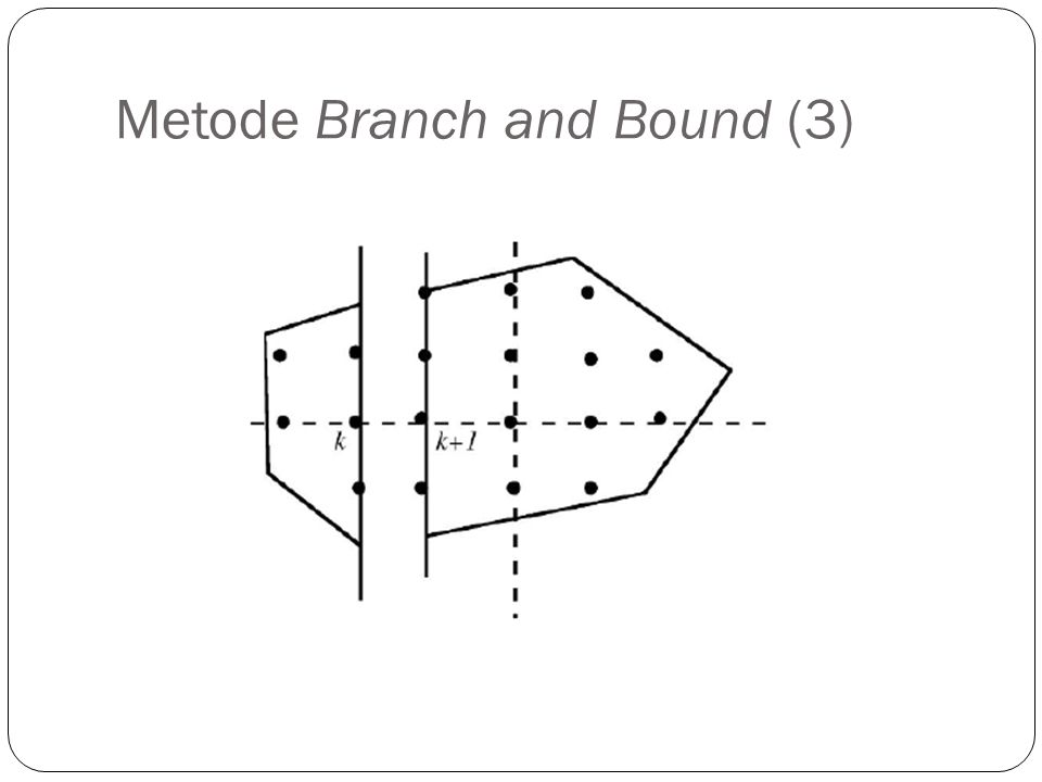 Contoh I Soal: Minimize Z=3x 2 + 2x 3 Dengan fungsi kendala: 2x 1 + 2x 2 − 4x 3 = 5 4x 2 + 2x 3 ≤ 3 x i ≥ 0, x 1, x 3 ∈ Z (integer)