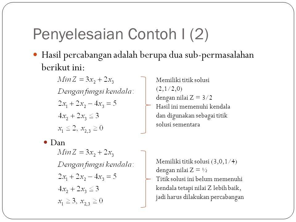 Penyelesaian Contoh I (2) Hasil percabangan adalah berupa dua sub-permasalahan berikut ini: Dan Memiliki titik solusi (2,1/2,0) dengan nilai Z = 3/2 H