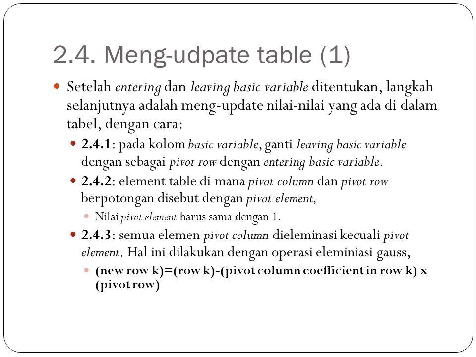 2.4. Meng-udpate table (1) Setelah entering dan leaving basic variable ditentukan, langkah selanjutnya adalah meng-update nilai-nilai yang ada di dala