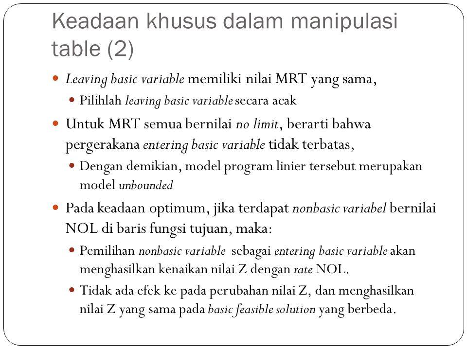 Keadaan khusus dalam manipulasi table (2) Leaving basic variable memiliki nilai MRT yang sama, Pilihlah leaving basic variable secara acak Untuk MRT s