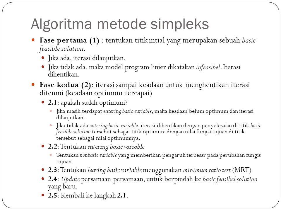 Algoritma metode simpleks Fase pertama (1) : tentukan titik intial yang merupakan sebuah basic feasible solution. Jika ada, iterasi dilanjutkan. Jika