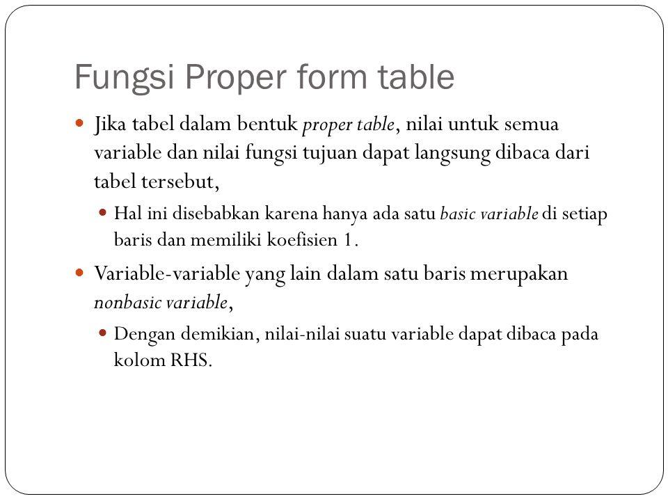 Fungsi Proper form table Jika tabel dalam bentuk proper table, nilai untuk semua variable dan nilai fungsi tujuan dapat langsung dibaca dari tabel ter