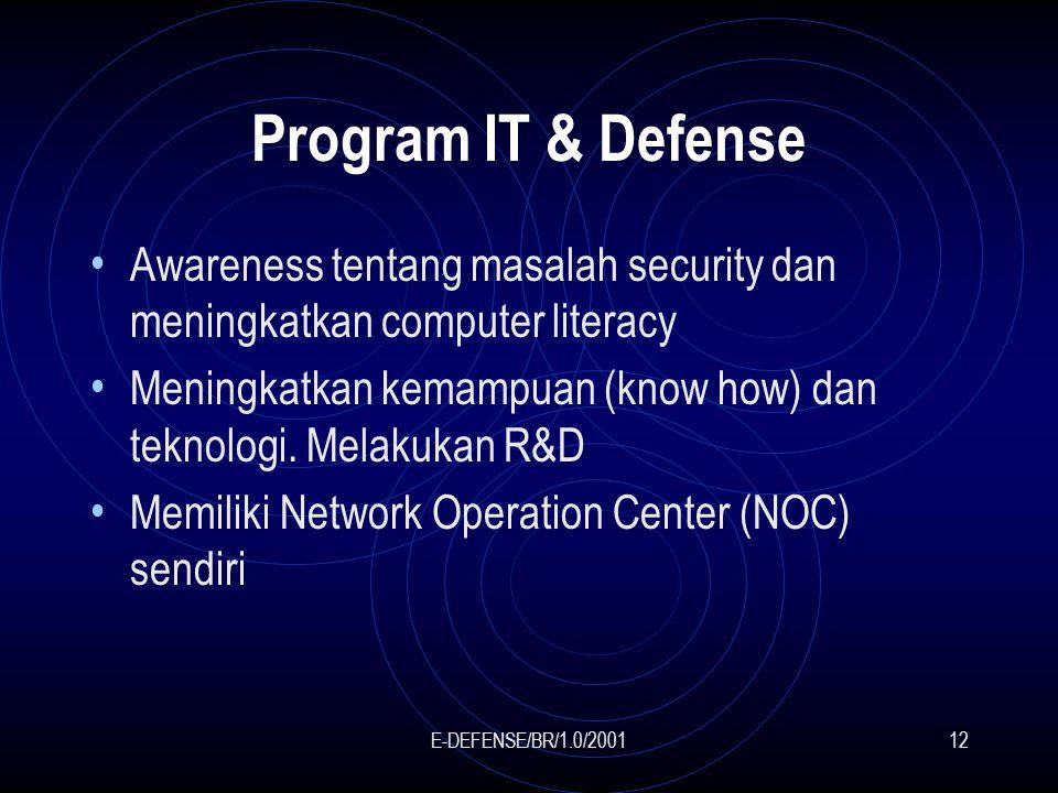 E-DEFENSE/BR/1.0/200112 Program IT & Defense Awareness tentang masalah security dan meningkatkan computer literacy Meningkatkan kemampuan (know how) dan teknologi.
