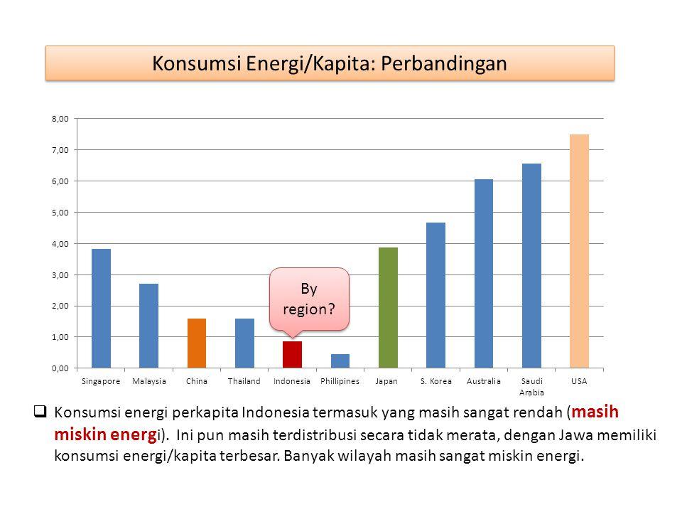  Konsumsi energi perkapita Indonesia termasuk yang masih sangat rendah ( masih miskin energ i). Ini pun masih terdistribusi secara tidak merata, deng