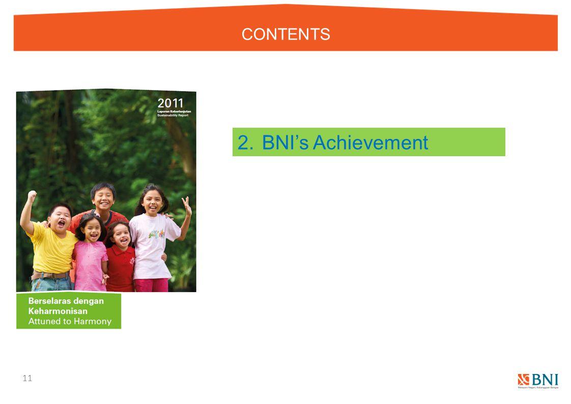 CONTENTS 11 2.BNI's Achievement