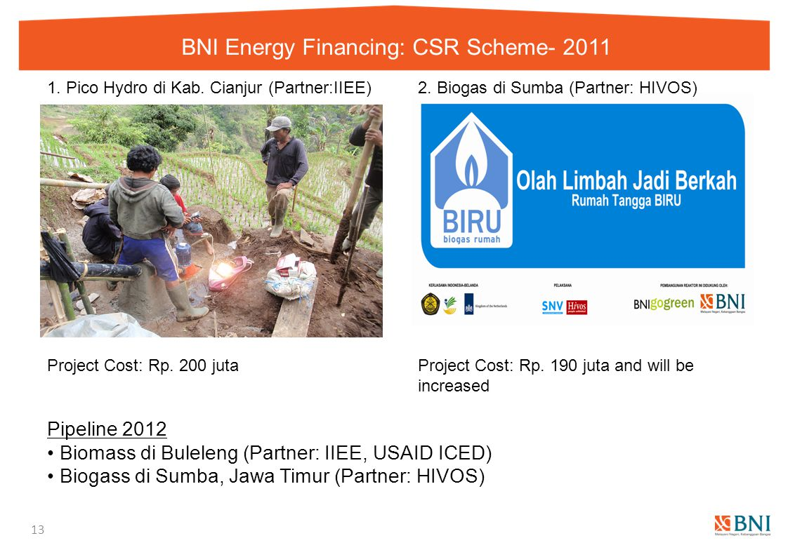 BNI Energy Financing: CSR Scheme- 2011 13 1. Pico Hydro di Kab. Cianjur (Partner:IIEE) Project Cost: Rp. 200 juta 2. Biogas di Sumba (Partner: HIVOS)