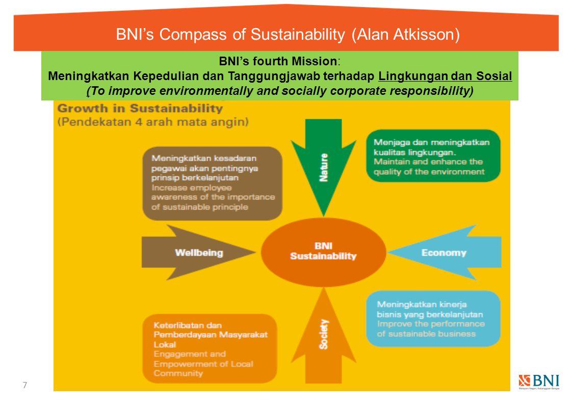 BNI's Compass of Sustainability (Alan Atkisson) 7 BNI's fourth Mission: Meningkatkan Kepedulian dan Tanggungjawab terhadap Lingkungan dan Sosial (To i
