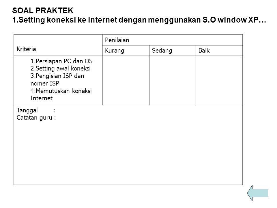 SOAL PRAKTEK 1.Setting koneksi ke internet dengan menggunakan S.O window XP… Kriteria Penilaian KurangSedangBaik 1.Persiapan PC dan OS 2.Setting awal