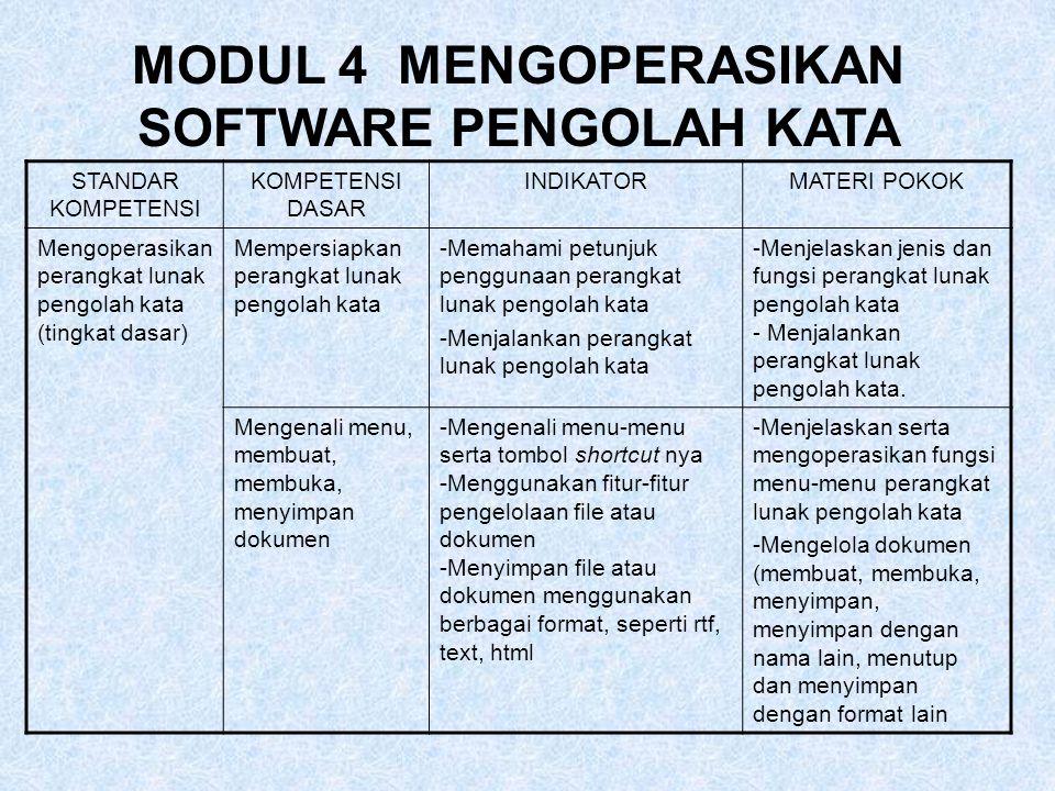 MODUL 4 MENGOPERASIKAN SOFTWARE PENGOLAH KATA STANDAR KOMPETENSI KOMPETENSI DASAR INDIKATORMATERI POKOK Mengoperasikan perangkat lunak pengolah kata (tingkat dasar) Mempersiapkan perangkat lunak pengolah kata -Memahami petunjuk penggunaan perangkat lunak pengolah kata -Menjalankan perangkat lunak pengolah kata -Menjelaskan jenis dan fungsi perangkat lunak pengolah kata - Menjalankan perangkat lunak pengolah kata.