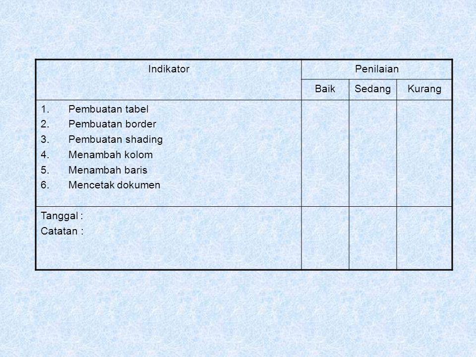 IndikatorPenilaian BaikSedangKurang 1.Pembuatan tabel 2.Pembuatan border 3.Pembuatan shading 4.Menambah kolom 5.Menambah baris 6.Mencetak dokumen Tang