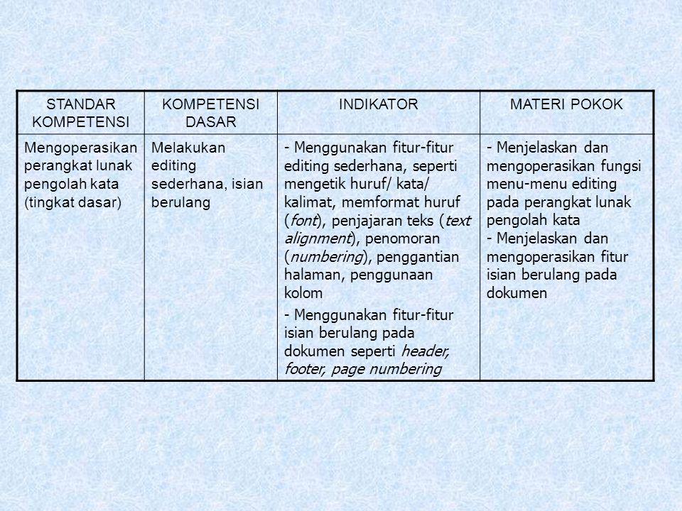 STANDAR KOMPETENSI KOMPETENSI DASAR INDIKATORMATERI POKOK Mengoperasikan perangkat lunak pengolah kata (tingkat dasar) Melakukan editing sederhana, is