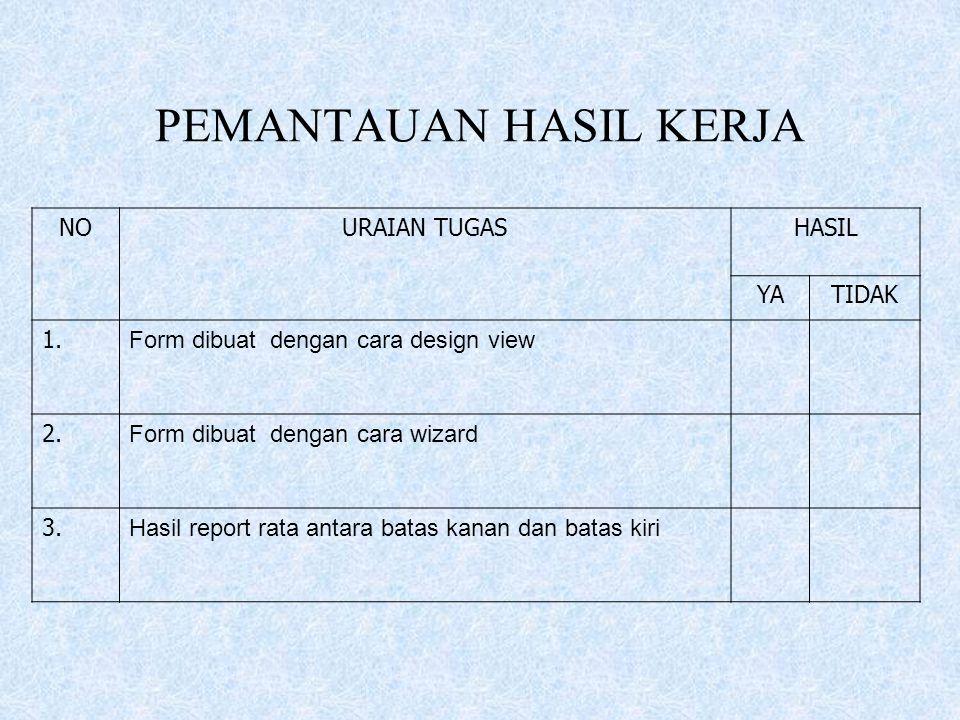 PEMANTAUAN HASIL KERJA NOURAIAN TUGASHASIL YATIDAK 1. Form dibuat dengan cara design view 2. Form dibuat dengan cara wizard 3. Hasil report rata antar
