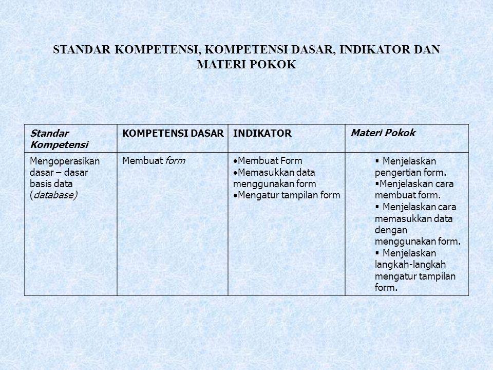 Standar Kompetensi KOMPETENSI DASARINDIKATORMateri Pokok Mengoperasikan dasar – dasar basis data (database) Membuat form  Membuat Form  Memasukkan d